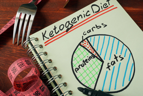 Women can prevent Alzheimers disease by following a low-carb ketogenic diet, and getting regular, consistent, exercise.